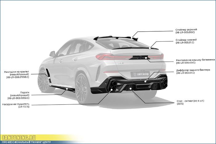 Аэродинамический обвес Larte Design на БМВ (BMW) X6 G06